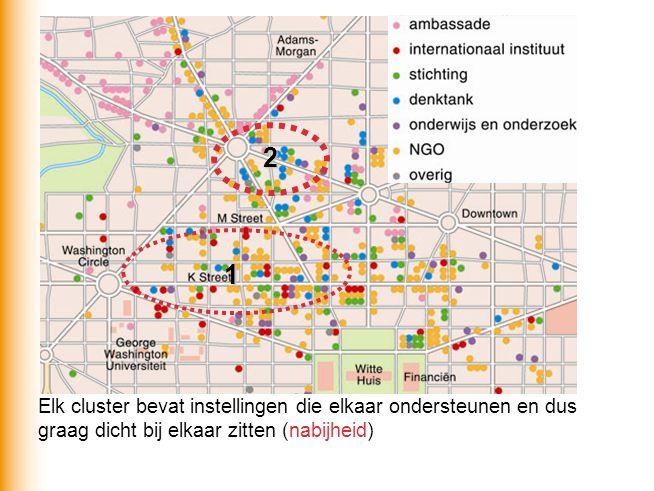 1 2 Elk cluster bevat instellingen die elkaar ondersteunen en dus graag dicht bij elkaar zitten (nabijheid)