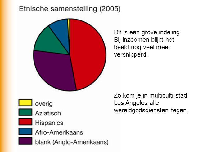 Zet het juiste jaartal onder de staafgrafiek Kies uit : 1970 2010 2030 ABC
