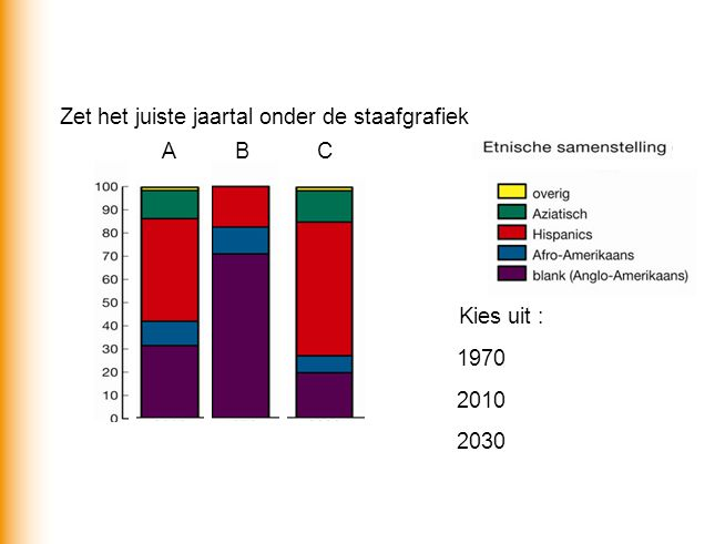 Geef drie verschillende verklaringen voor de getoonde ontwikkeling A.Suburbanisatie van de blanken bevolking B.Instroom van vooral Hispanics C.Hoger geboortenoverschot onder niet-blanken
