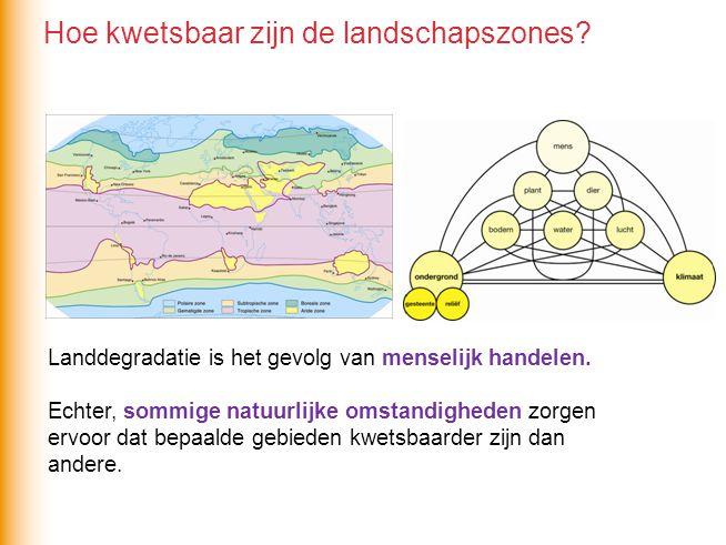 Landdegradatie is het gevolg van menselijk handelen.