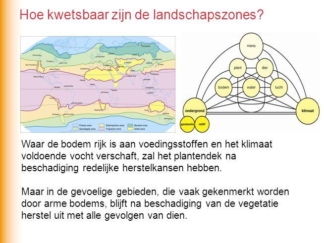 Hoe kwetsbaar zijn de landschapszones.