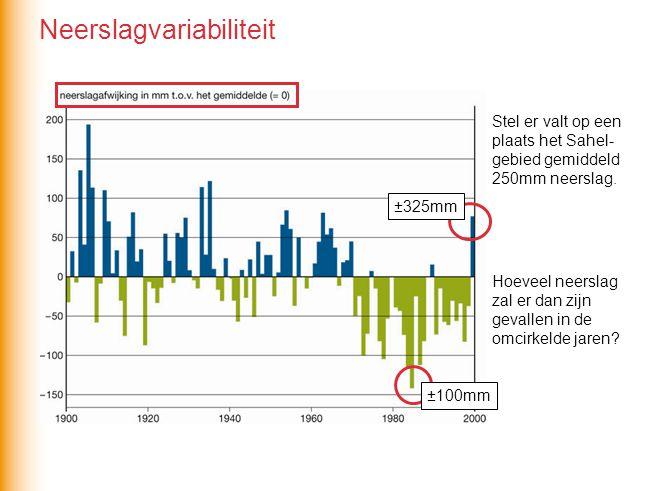 Stel er valt op een plaats het Sahel- gebied gemiddeld 250mm neerslag. ±100mm ±325mm Hoeveel neerslag zal er dan zijn gevallen in de omcirkelde jaren?