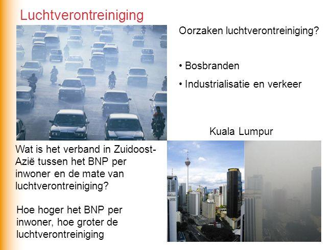 Oorzaken luchtverontreiniging? Bosbranden Industrialisatie en verkeer Wat is het verband in Zuidoost- Azië tussen het BNP per inwoner en de mate van l