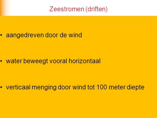 1.8 Klimaten wereldwijd BOX 3 Info uit box overnemen en beheersen