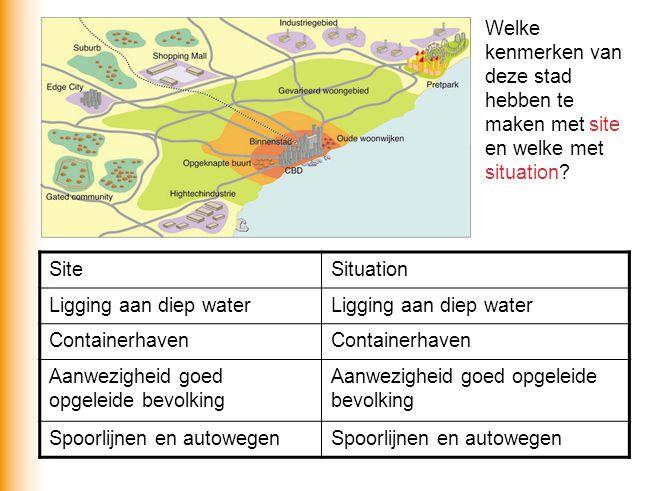 Welke kenmerken van deze stad hebben te maken met site en welke met situation? SiteSituation Ligging aan diep water Containerhaven Aanwezigheid goed o