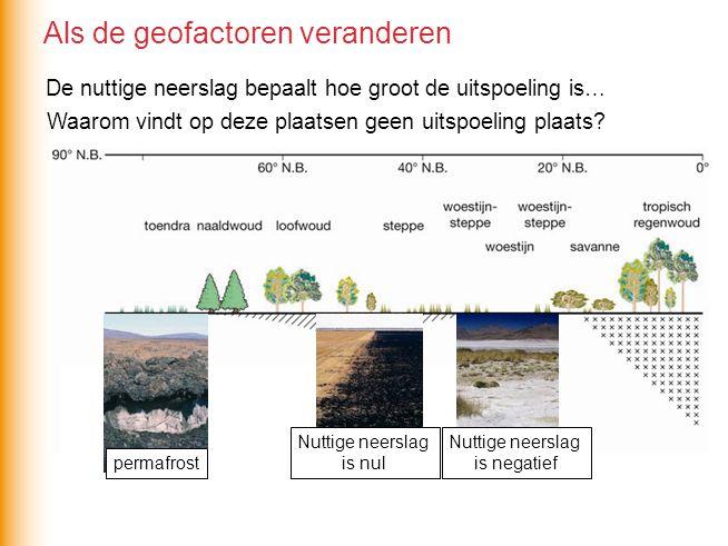 permafrost Nuttige neerslag is nul Nuttige neerslag is negatief Als de geofactoren veranderen De nuttige neerslag bepaalt hoe groot de uitspoeling is…
