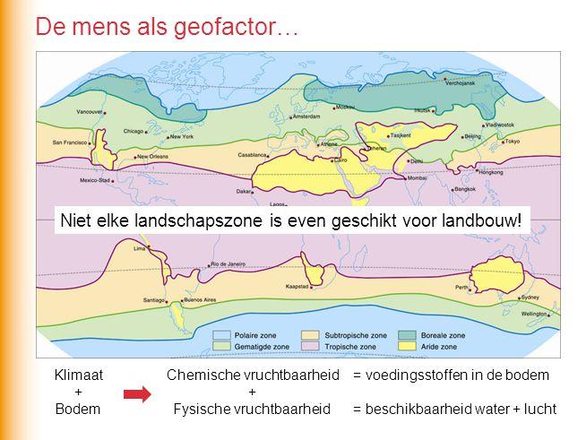 Niet elke landschapszone is even geschikt voor landbouw! Klimaat + Bodem Chemische vruchtbaarheid + Fysische vruchtbaarheid = voedingsstoffen in de bo