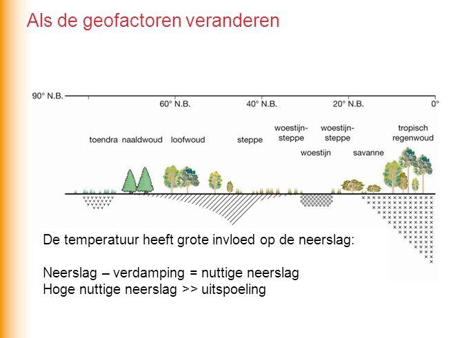Van de evenaar naar de pool veranderen temperatuur en neerslag. Hierdoor verandert de begroeiing evenals de bodem. De temperatuur heeft grote invloed