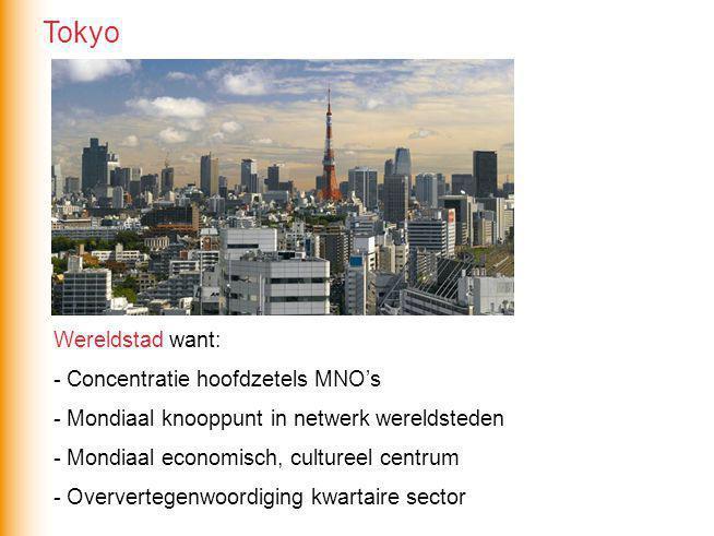 Wereldstad want: - Concentratie hoofdzetels MNO's - Mondiaal knooppunt in netwerk wereldsteden - Mondiaal economisch, cultureel centrum - Oververtegenwoordiging kwartaire sector Tokyo