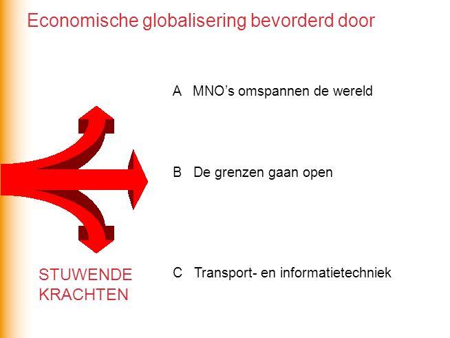 STUWENDE KRACHTEN A MNO's omspannen de wereld B De grenzen gaan open C Transport- en informatietechniek Economische globalisering bevorderd door