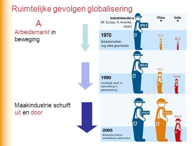A Arbeidsmarkt in beweging Maakindustrie schuift uit en door Ruimtelijke gevolgen globalisering