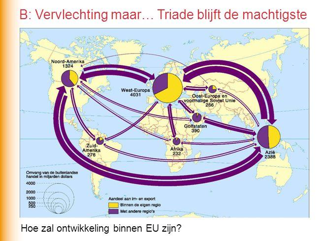 Hoe zal ontwikkeling binnen EU zijn? B: Vervlechting maar… Triade blijft de machtigste
