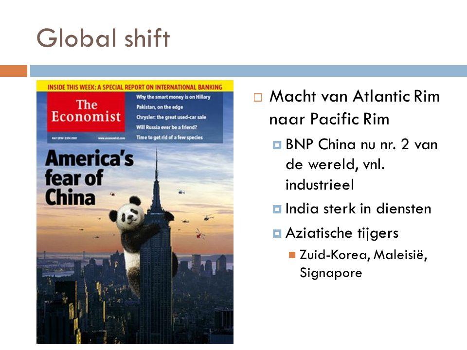 Global shift  Macht van Atlantic Rim naar Pacific Rim  BNP China nu nr.