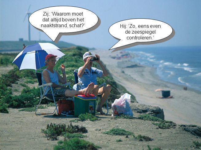 De kust ingedeeld Delta Duin- kust Wadden- kust Zachte kust Dijk Harde kust Estuarium
