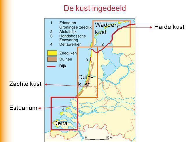 De Nederlandse kust is een dynamisch systeem - soms opbouw - soms afbraak Elke dag anders!