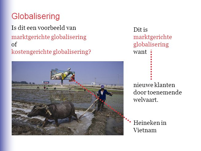 Globalisering Heineken in Vietnam Is dit een voorbeeld van marktgerichte globalisering of kostengerichte globalisering? Dit is marktgerichte globalise
