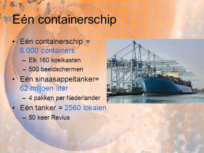 Eén containerschip Eén containerschip = 6.000 containers –Elk 160 koelkasten –500 beeldschermen Eén sinaasappeltanker= 62 miljoen liter –4 pakken per