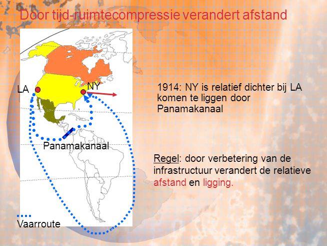 1914: NY is relatief dichter bij LA komen te liggen door Panamakanaal NY LA Panamakanaal Regel: door verbetering van de infrastructuur verandert de re