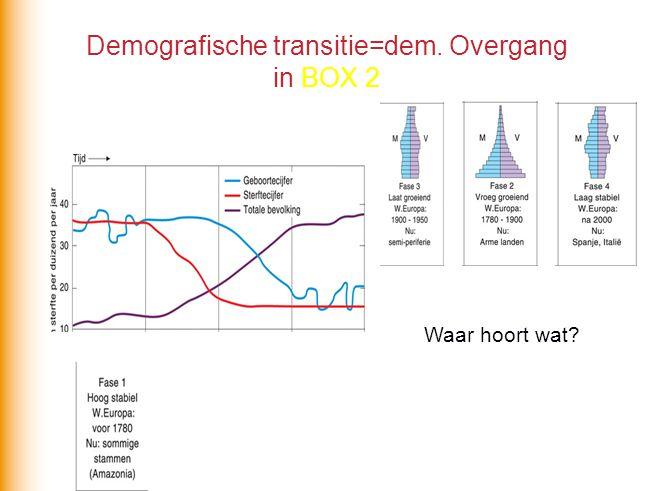 Demografische transitie=dem. Overgang in BOX 2 Waar hoort wat?