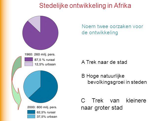 Stedelijke ontwikkeling in Afrika Noem twee oorzaken voor de ontwikkeling A Trek naar de stad B Hoge natuurlijke bevolkingsgroei in steden C Trek van