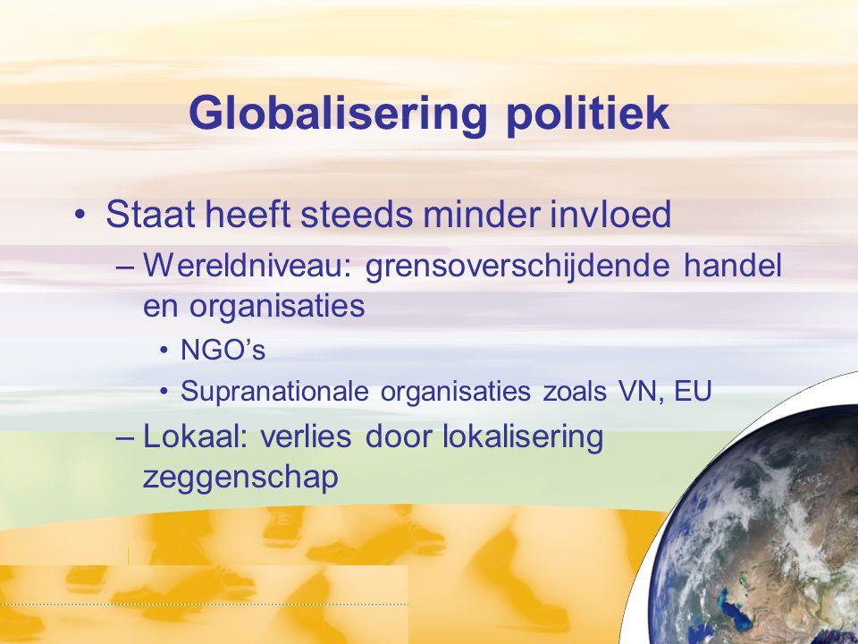 Globalisering politiek Staat heeft steeds minder invloed –Wereldniveau: grensoverschijdende handel en organisaties NGO's Supranationale organisaties z