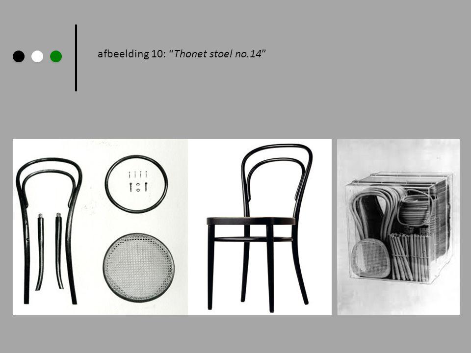 """afbeelding 10: """"Thonet stoel no.14"""""""