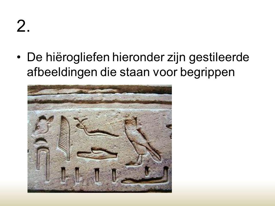 2. De hiërogliefen hieronder zijn gestileerde afbeeldingen die staan voor begrippen