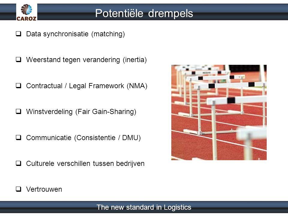 The new standard in Logistics Potentiële drempels  Data synchronisatie (matching)  Weerstand tegen verandering (inertia)  Contractual / Legal Framework (NMA)  Winstverdeling (Fair Gain-Sharing)  Communicatie (Consistentie / DMU)  Culturele verschillen tussen bedrijven  Vertrouwen