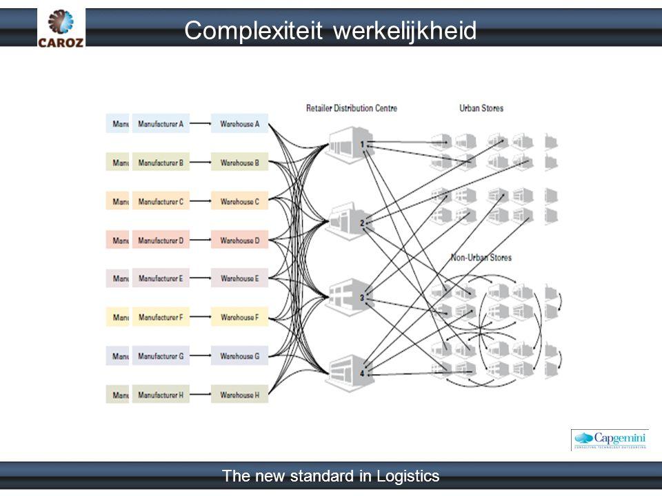 The new standard in Logistics Complexiteit werkelijkheid
