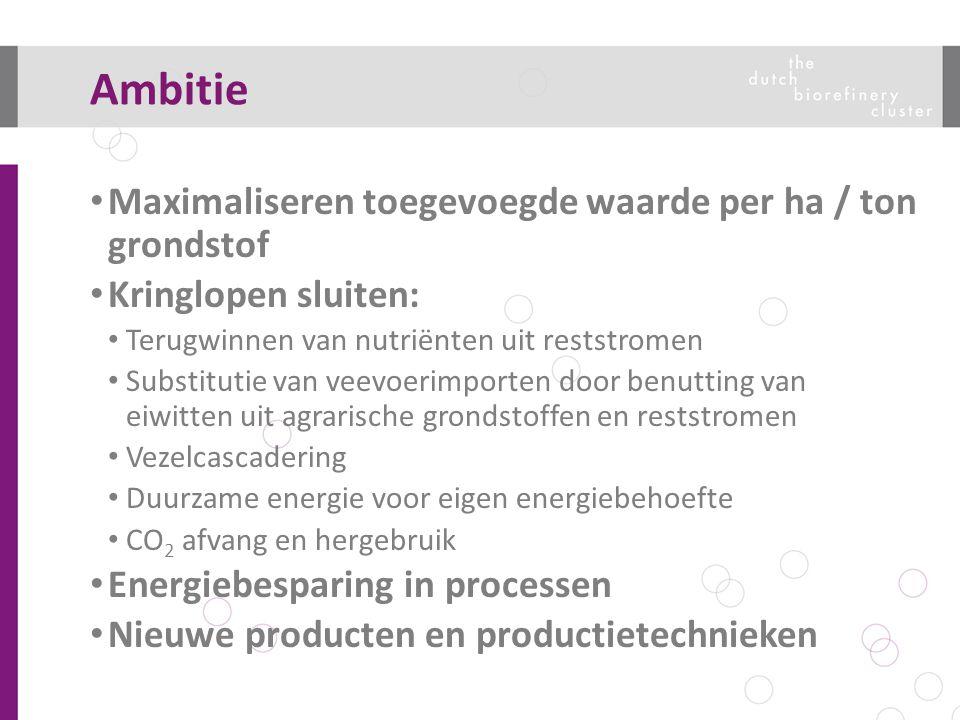 Ambitie Maximaliseren toegevoegde waarde per ha / ton grondstof Kringlopen sluiten: Terugwinnen van nutriënten uit reststromen Substitutie van veevoer
