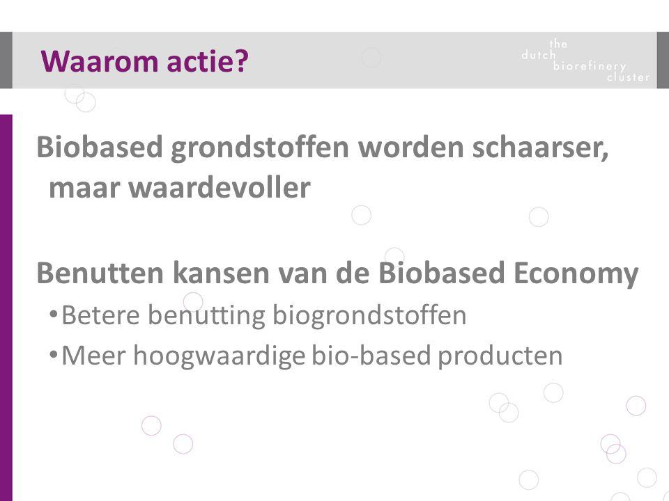 Waarom actie? Biobased grondstoffen worden schaarser, maar waardevoller Benutten kansen van de Biobased Economy Betere benutting biogrondstoffen Meer