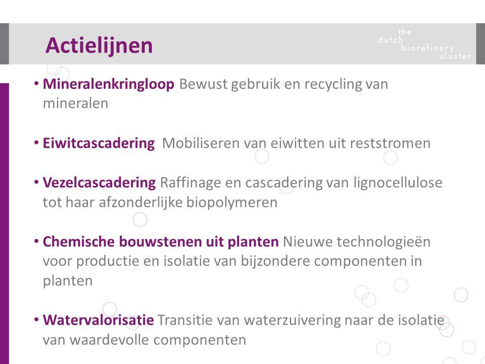 Actielijnen Mineralenkringloop Bewust gebruik en recycling van mineralen Eiwitcascadering Mobiliseren van eiwitten uit reststromen Vezelcascadering Ra