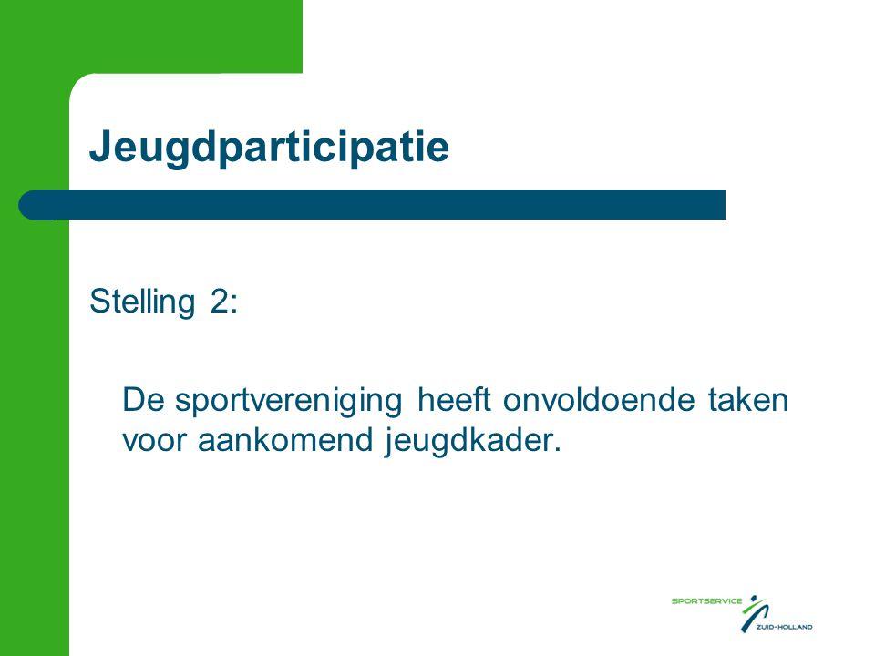 Jeugdparticipatie Stelling 2: De sportvereniging heeft onvoldoende taken voor aankomend jeugdkader.