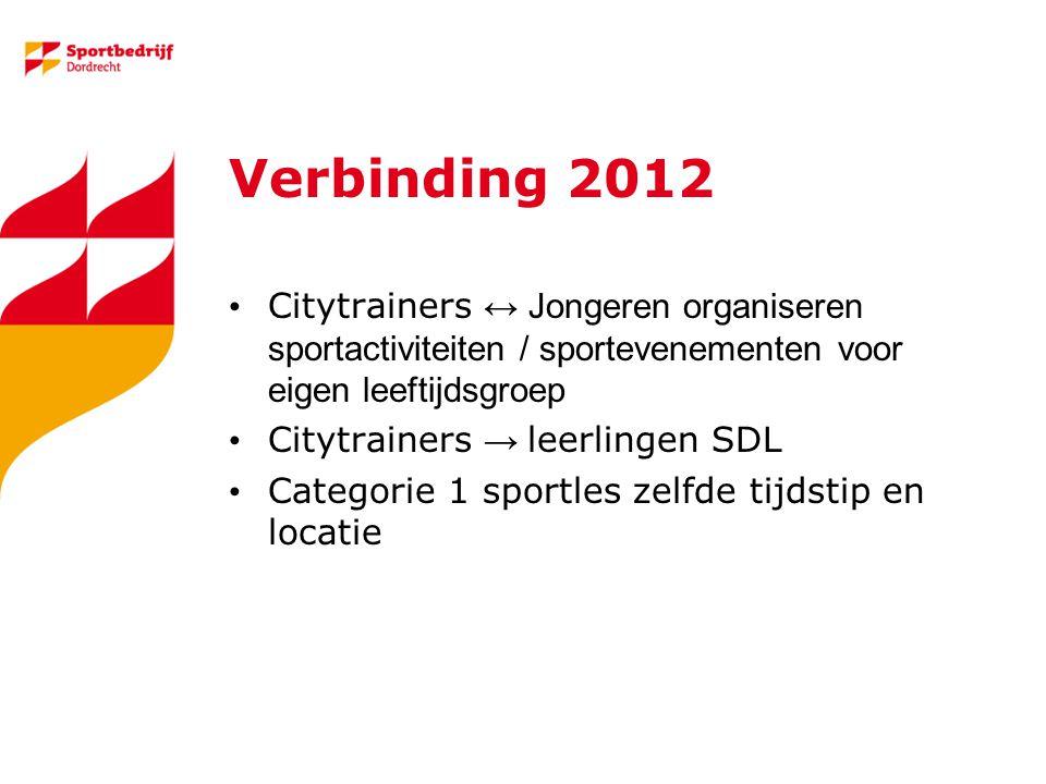 Verbinding 2012 Citytrainers ↔ Jongeren organiseren sportactiviteiten / sportevenementen voor eigen leeftijdsgroep Citytrainers → leerlingen SDL Categorie 1 sportles zelfde tijdstip en locatie