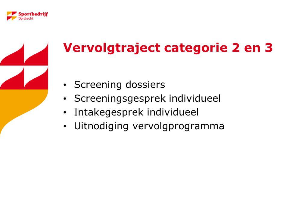 Vervolgtraject categorie 2 en 3 Screening dossiers Screeningsgesprek individueel Intakegesprek individueel Uitnodiging vervolgprogramma
