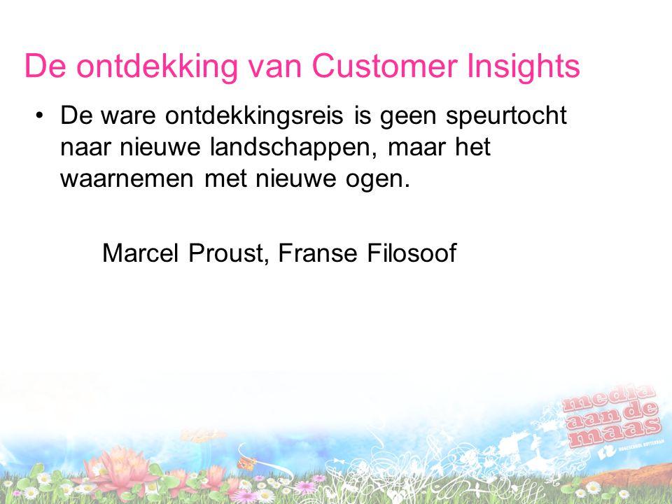 Poging tot definitie Customer insight is een nieuw uniek klantinzicht dat de bron vormt voor een nieuw aantrekkelijk onderscheidend concept Het achterhalen van deze insights lukt je niet meer op basis van klassiek marktonderzoek