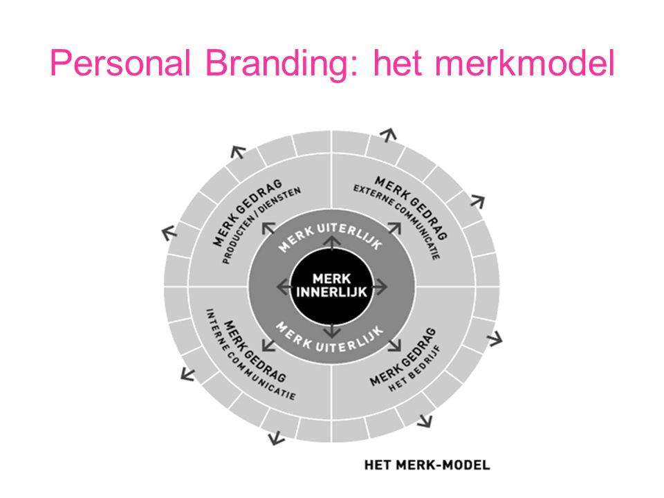 Merkmodel Elk merk heeft drie belangrijke elementen: een sterk innerlijk een herkenbaar uiterlijk en bijpassend gedrag