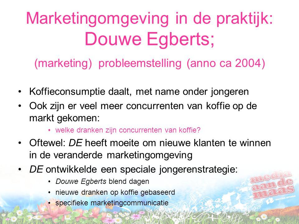 Marketingomgeving in de praktijk: Douwe Egberts; (marketing) probleemstelling (anno ca 2004) Koffieconsumptie daalt, met name onder jongeren Ook zijn er veel meer concurrenten van koffie op de markt gekomen: welke dranken zijn concurrenten van koffie.