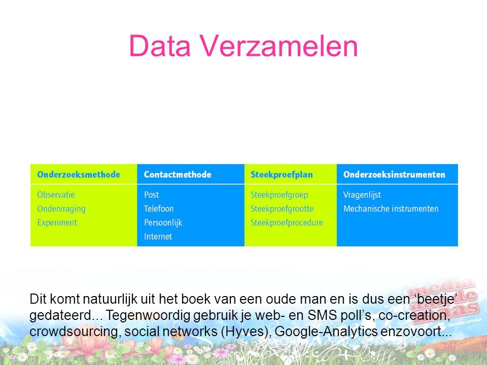Data Verzamelen Dit komt natuurlijk uit het boek van een oude man en is dus een 'beetje' gedateerd...