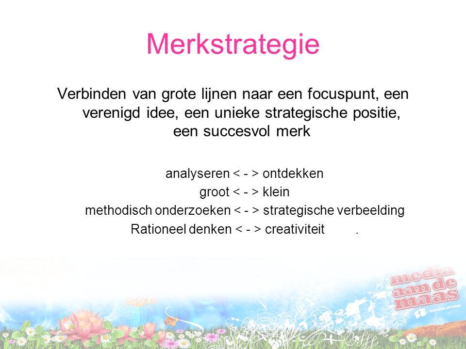 Merkstrategie Verbinden van grote lijnen naar een focuspunt, een verenigd idee, een unieke strategische positie, een succesvol merk analyseren ontdekk
