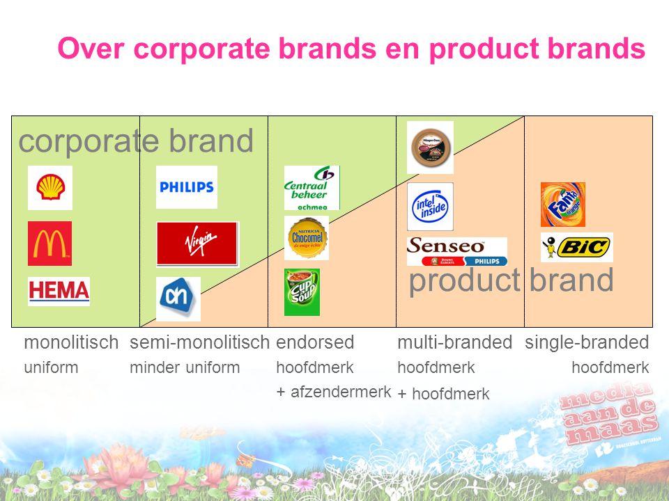 product brand corporate brand monolitisch uniform semi-monolitisch minder uniform endorsed hoofdmerk + afzendermerk multi-branded hoofdmerk + hoofdmer