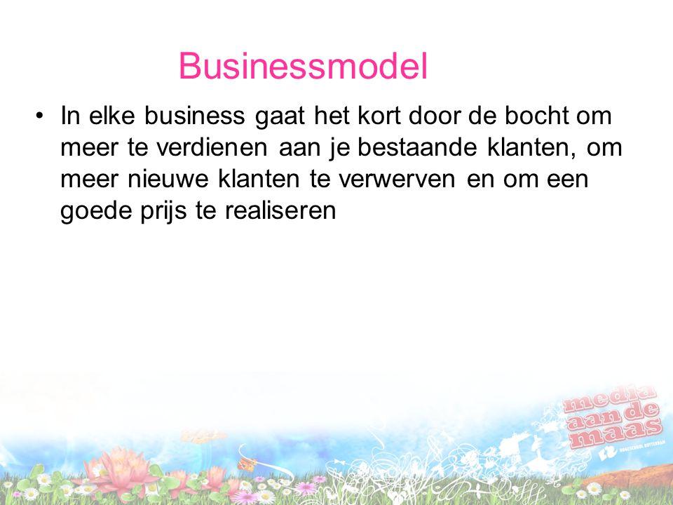 Businessmodel In elke business gaat het kort door de bocht om meer te verdienen aan je bestaande klanten, om meer nieuwe klanten te verwerven en om een goede prijs te realiseren