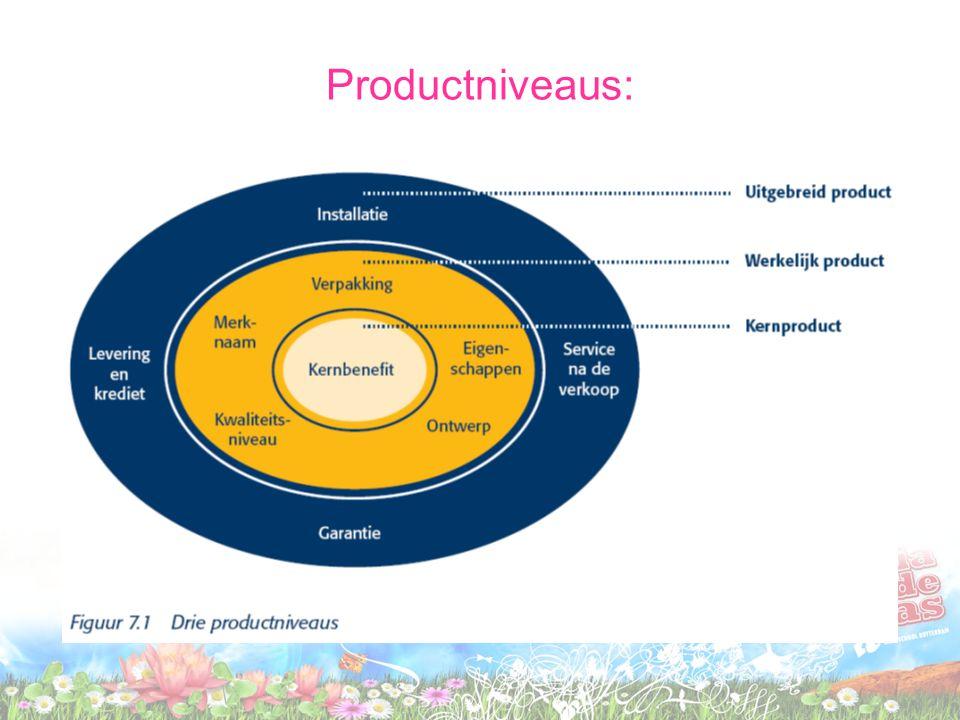 Productniveaus: