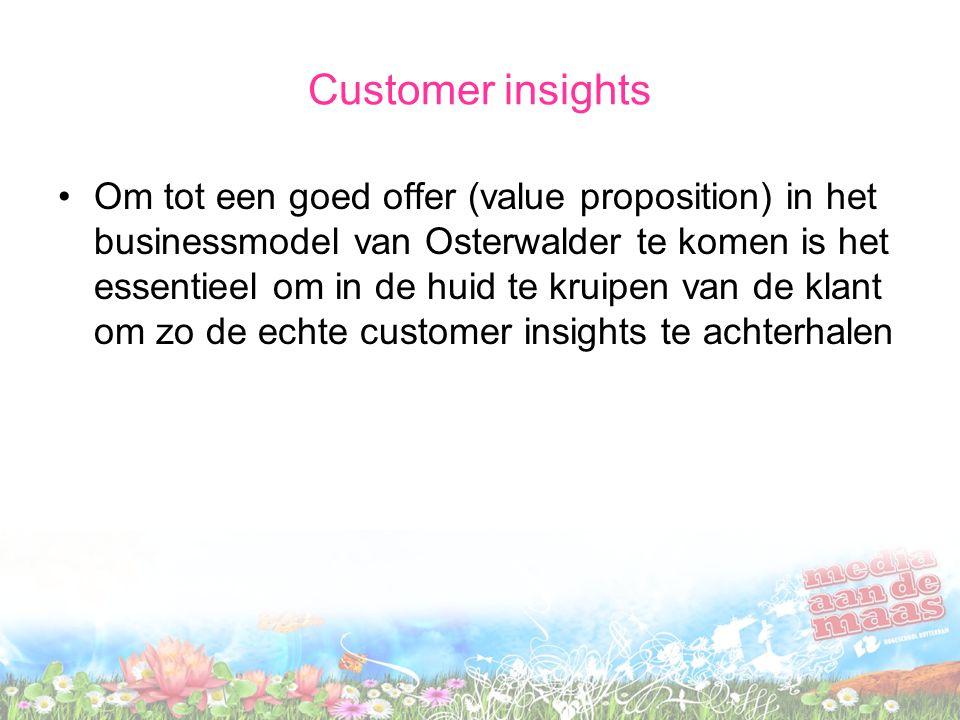 Customer insights Hoe vind je nu in de grote massa nu juist die klanten die jou inzicht geven in hun insights ?