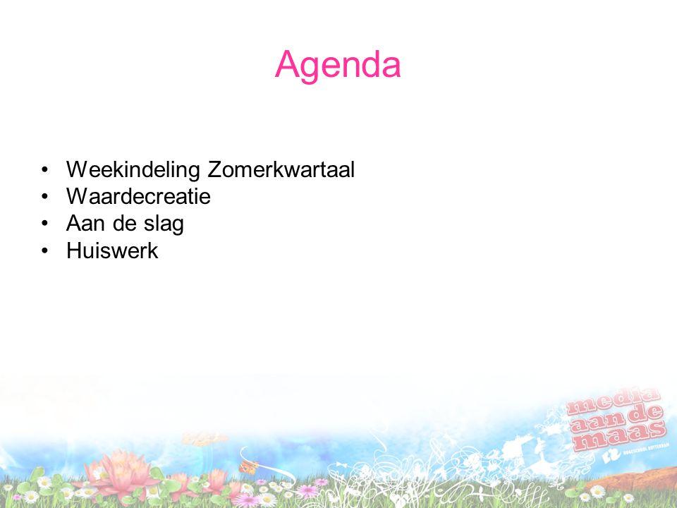 Agenda Weekindeling Zomerkwartaal Waardecreatie Aan de slag Huiswerk