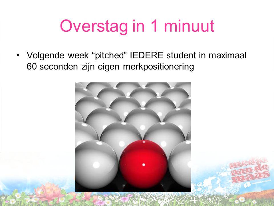 Overstag in 1 minuut Volgende week pitched IEDERE student in maximaal 60 seconden zijn eigen merkpositionering