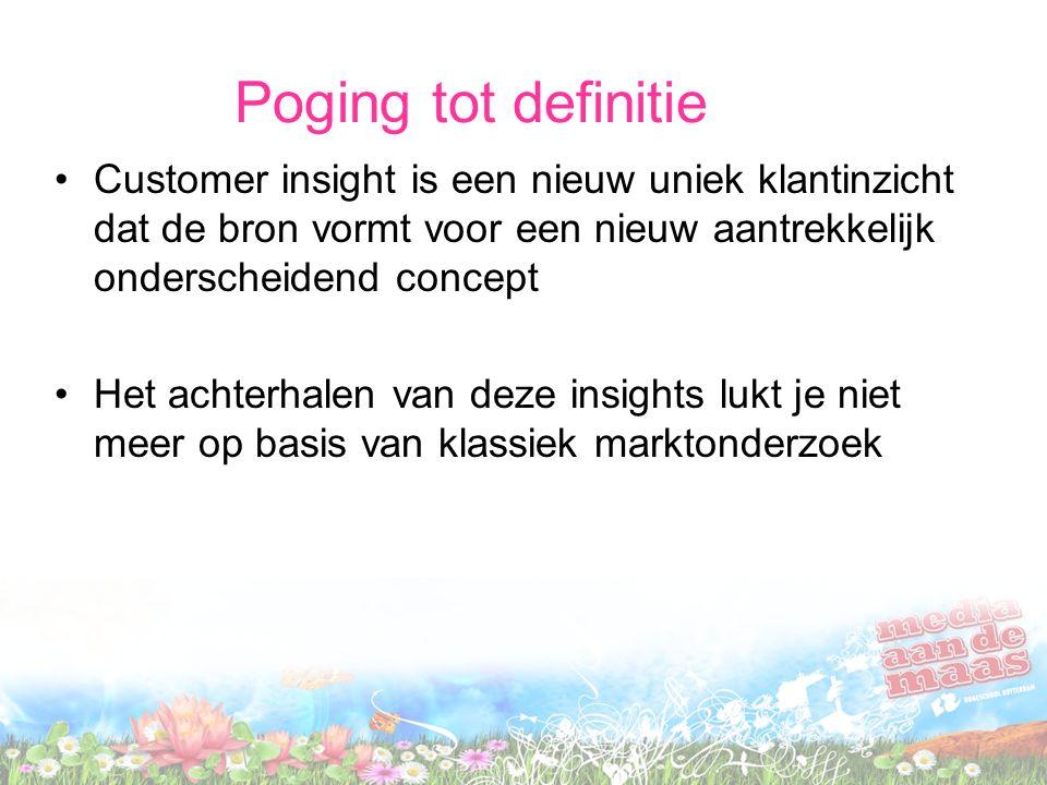 Poging tot definitie Customer insight is een nieuw uniek klantinzicht dat de bron vormt voor een nieuw aantrekkelijk onderscheidend concept Het achter