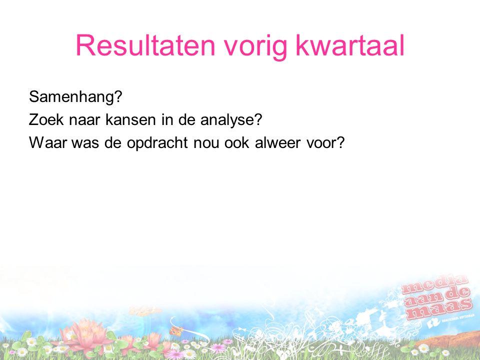 Resultaten vorig kwartaal Samenhang? Zoek naar kansen in de analyse? Waar was de opdracht nou ook alweer voor?
