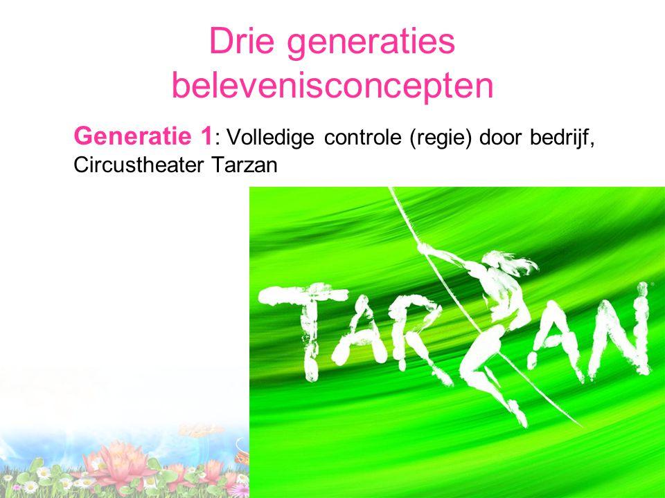 Drie generaties belevenisconcepten Generatie 1 : Volledige controle (regie) door bedrijf, Circustheater Tarzan