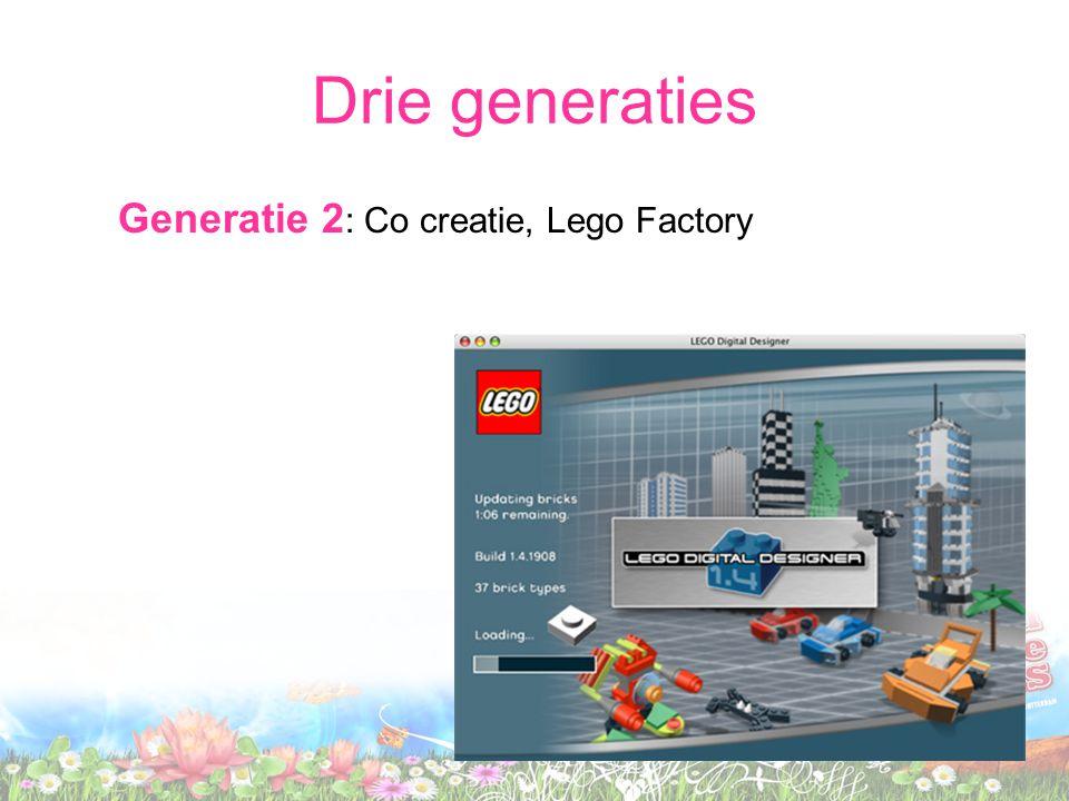 Drie generaties Generatie 2 : Co creatie, Lego Factory